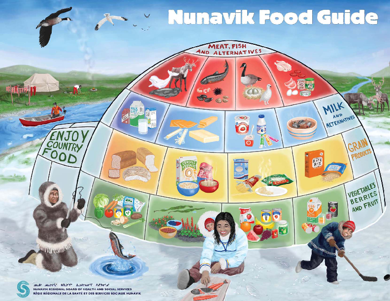 Image result for Nunavik healthy eating